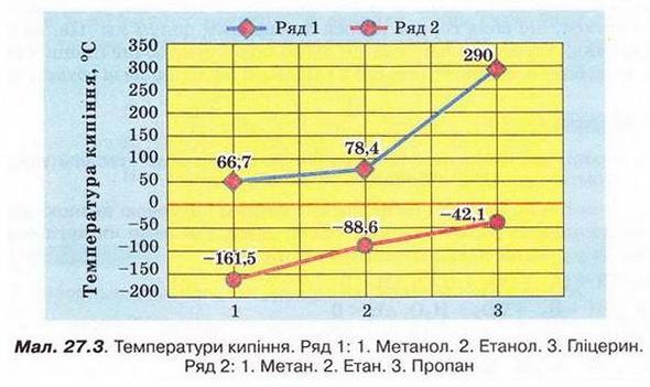 Chemistry 185 1.jpg