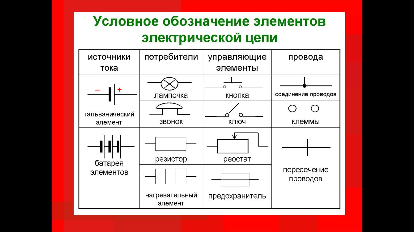схема состоящая из источник тока ключ резистор звонок ампер метр вольтметр на резисторе