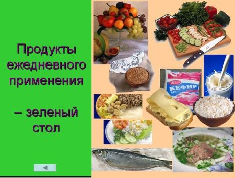 """Тема """"Здоров'я і харчування."""