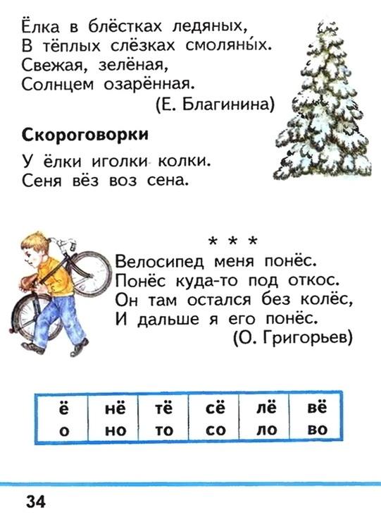 Конспект Урока Буква Р 1 Класс