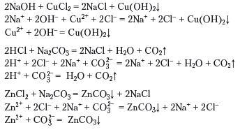 Найважливіші класи неорганічних