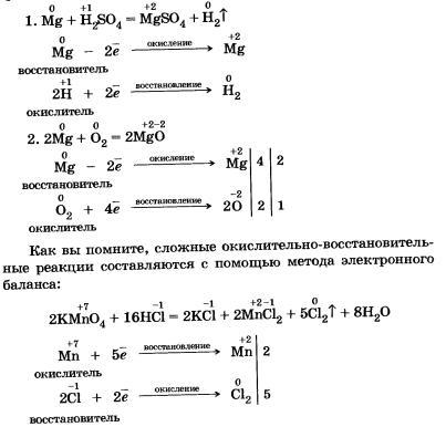 химических реакций