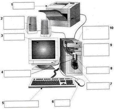 знакомство с клавиатурой 5 класс практическая работа