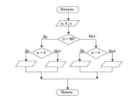 приведенную блок-схему в
