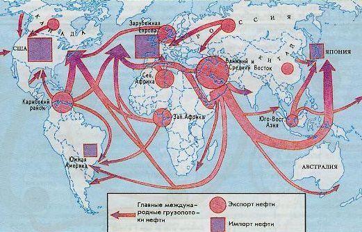 Между районами добычи и районами потребления нефти образуются.  Презентации по экономике.  Мировая промышленность.