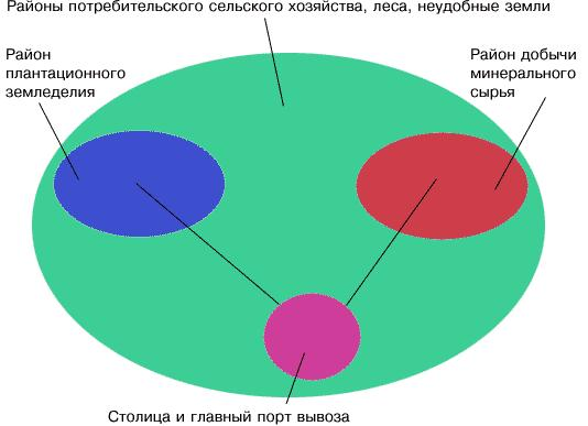 Для характеристики географии хозяйства как мира.