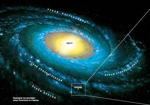 Презентація на тему галактики