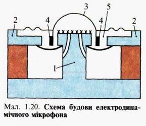 demix зарядное устройство для погрузчика схема электрическая