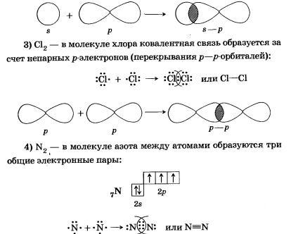 Химическая связь