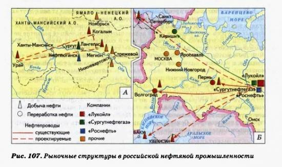 Рыночные структуры в российской нефтяной промышленности