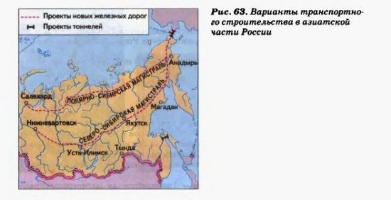 Варианты транспортного строительства в азиатской части России