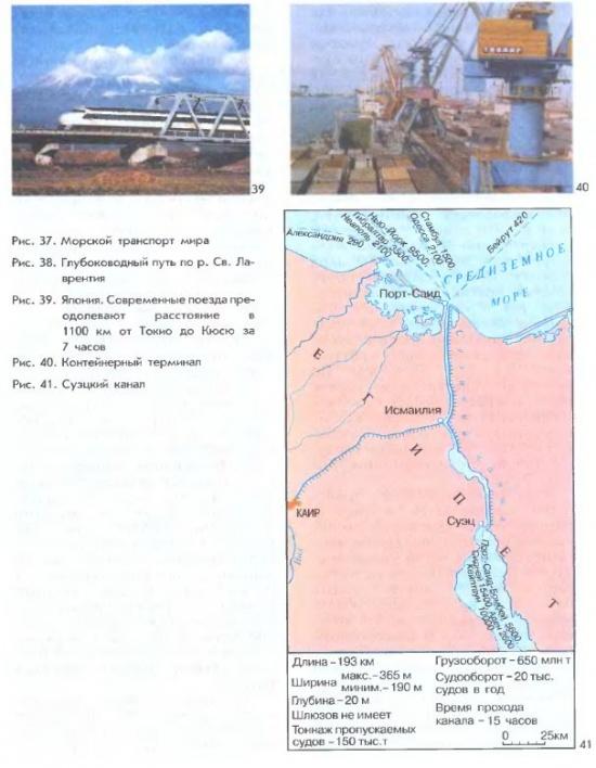 Схема речной системы реки волга