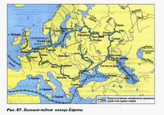Большое водное кольцо России