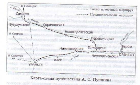 Карта-схема путишествия