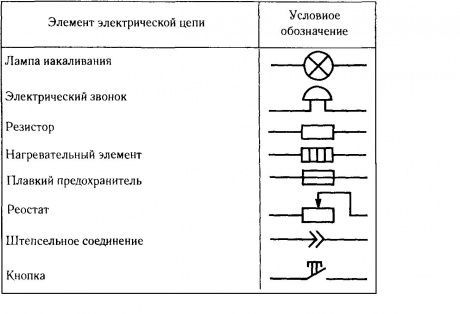 система обозначения электрических схем