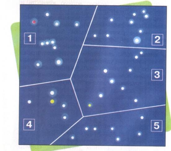 Звёздное небо — Гипермаркет