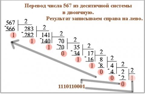 Перевод чисел из одной системы