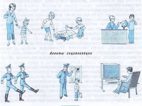 агенты социализации