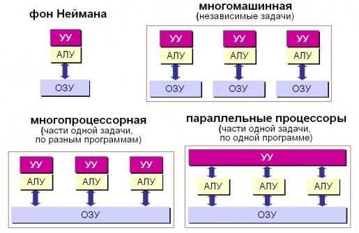 Тема 2. Персональный компьютер