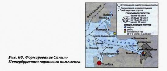 Формирование Санкт-Петербургского портового комплекса