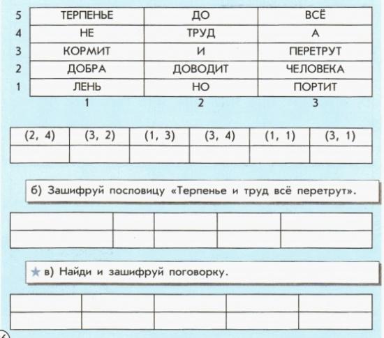 Горина К.И., Волкова Т.О.,