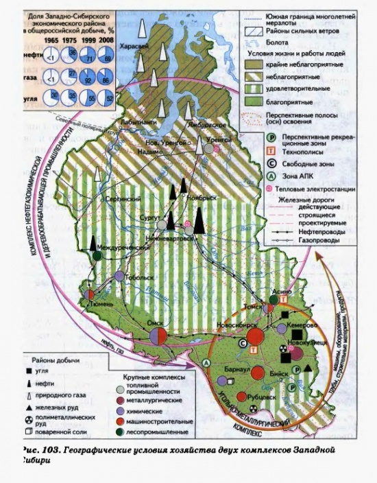 Географические условия хозяйства двух комплексов Западной Сибири