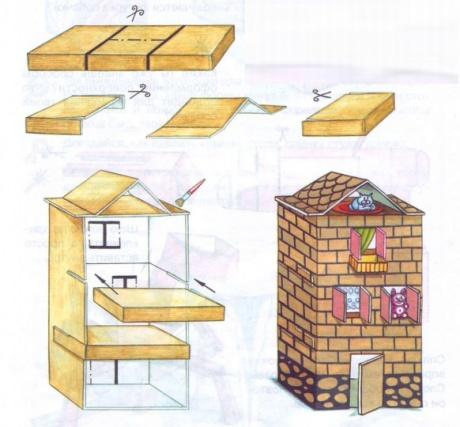 бумажный дом