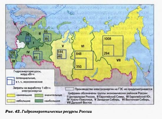 Гидроэнергетические ресурсы России
