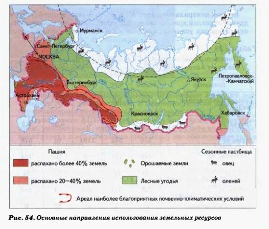 Основные направления использования земельных ресурсов