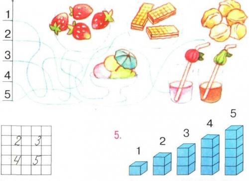 Порівняння чисел в межах 5 порівняння