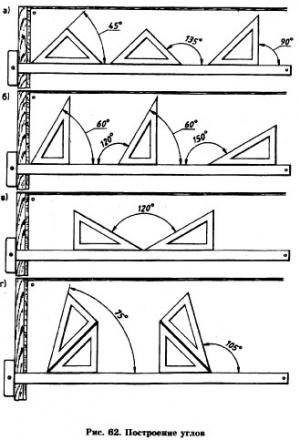 конспект урока черчение в 9 классе типы линий