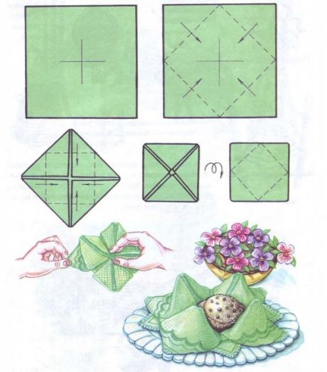 Лилии из ткани схемы
