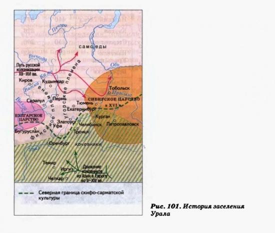 История заселения Урала
