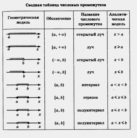 Гдз по русскому языку 4 Класс Виноградова 2 Часть Учебник Ответы 2014