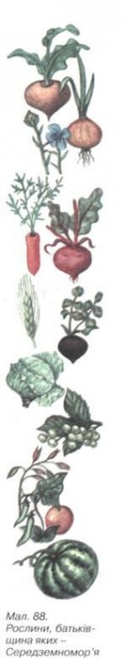 картинки червона книга україни рослини