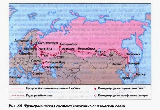 Трансроссийская система