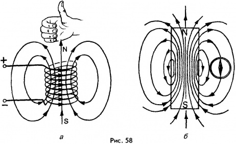 электросхема ситроен ксара