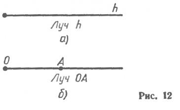 На луче например луч оа на рисунке 12 б