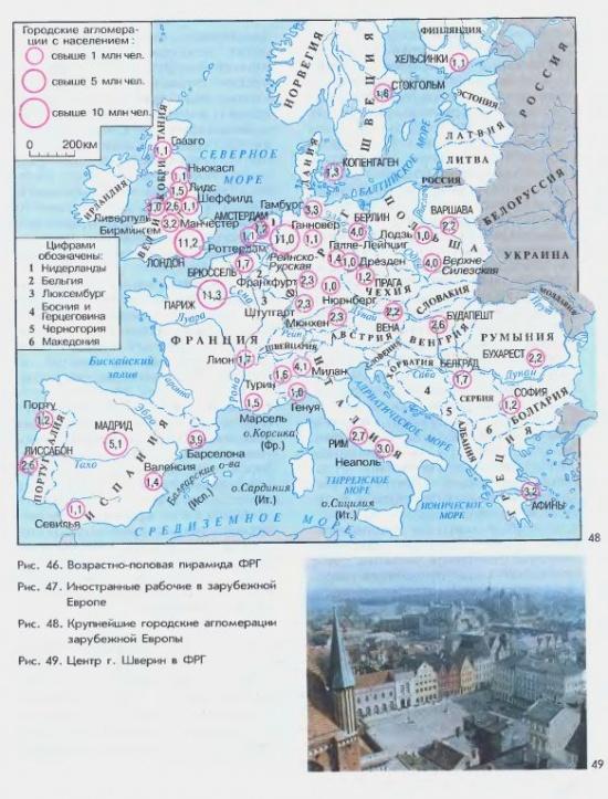 Городские агломерации с населением