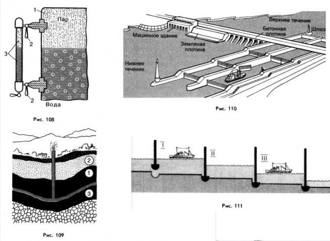 Схема устройства шлюза и схема