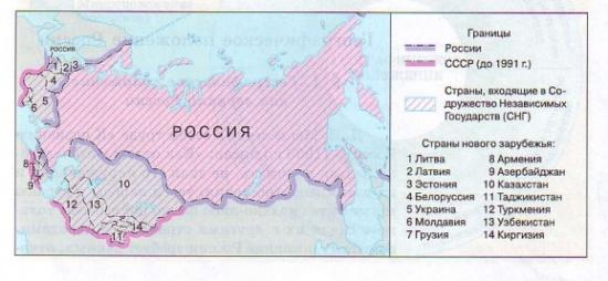 Россия и страны нового зарубежья