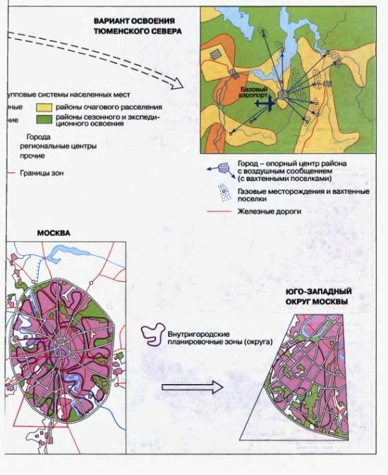 Системы расселения в России