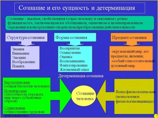 Нефтепродуктообеспечение (180,00 руб.)