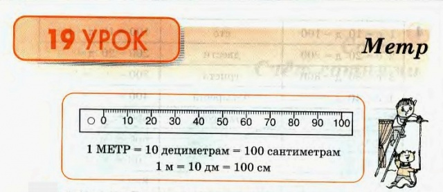 Сколько в 1 ярде метров или сантиметров?